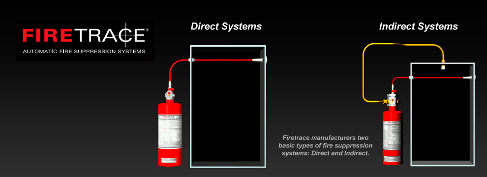 Automatic fire suppression systems firetrace mexacover